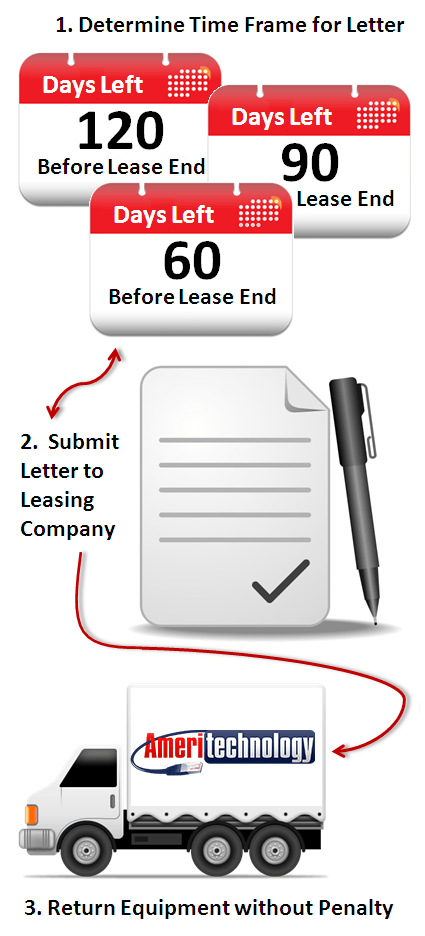 Leasing Letter of Intent - Copier